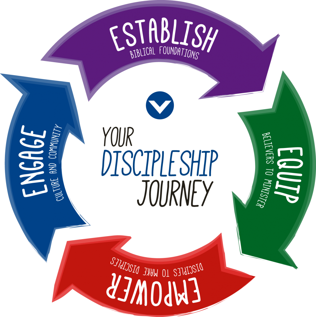 Discipleship Journey 2015